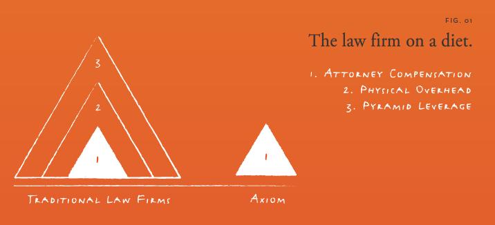 axiom_diagram